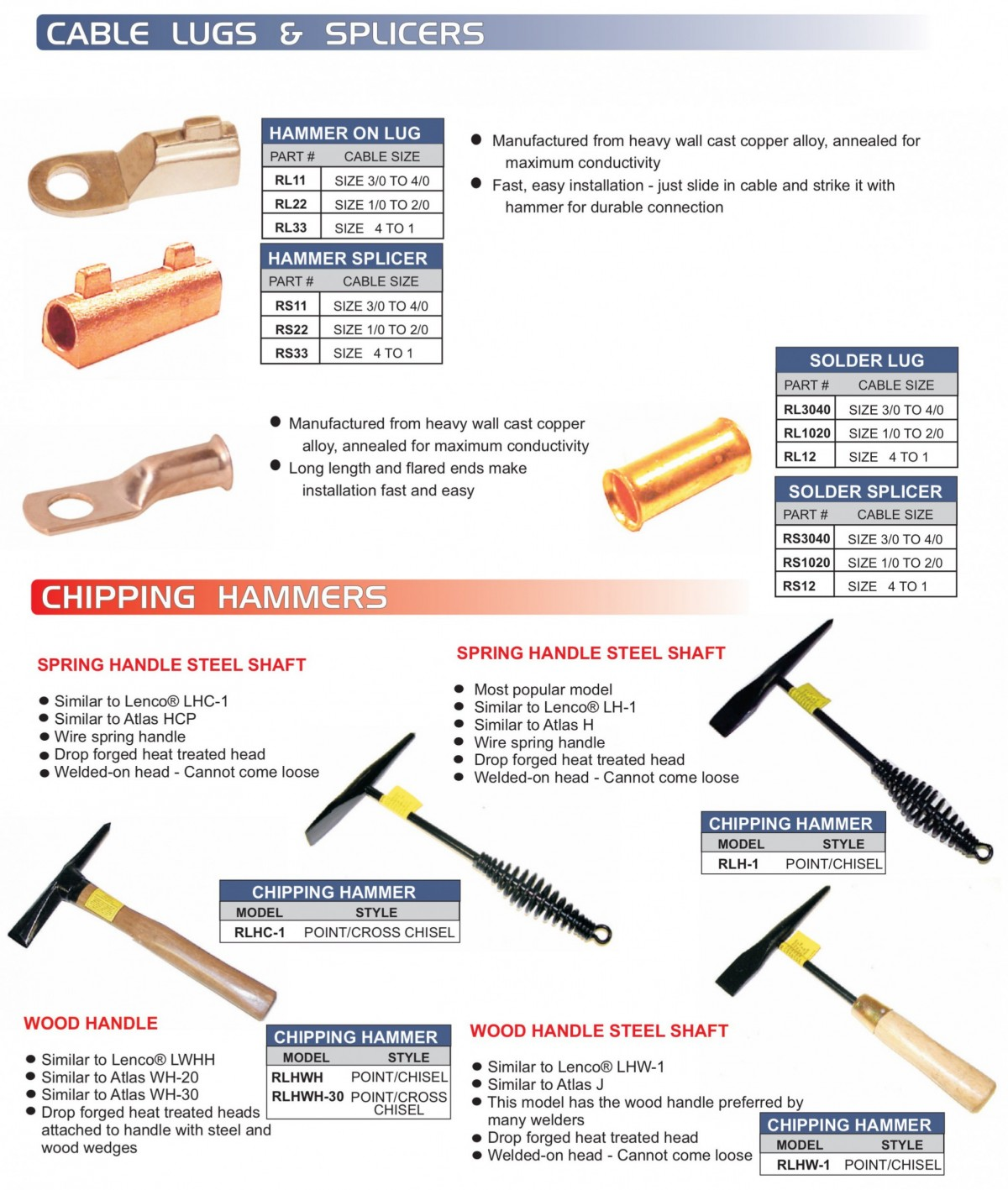 Cable Lugs, Chipping Hammers