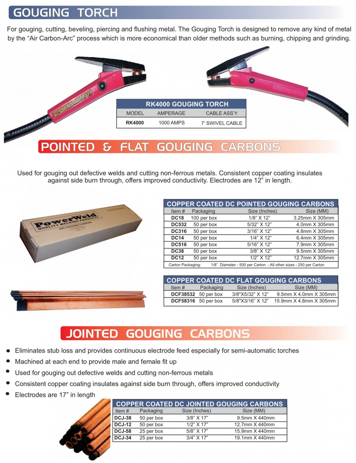 Gouging Torches & Carbons