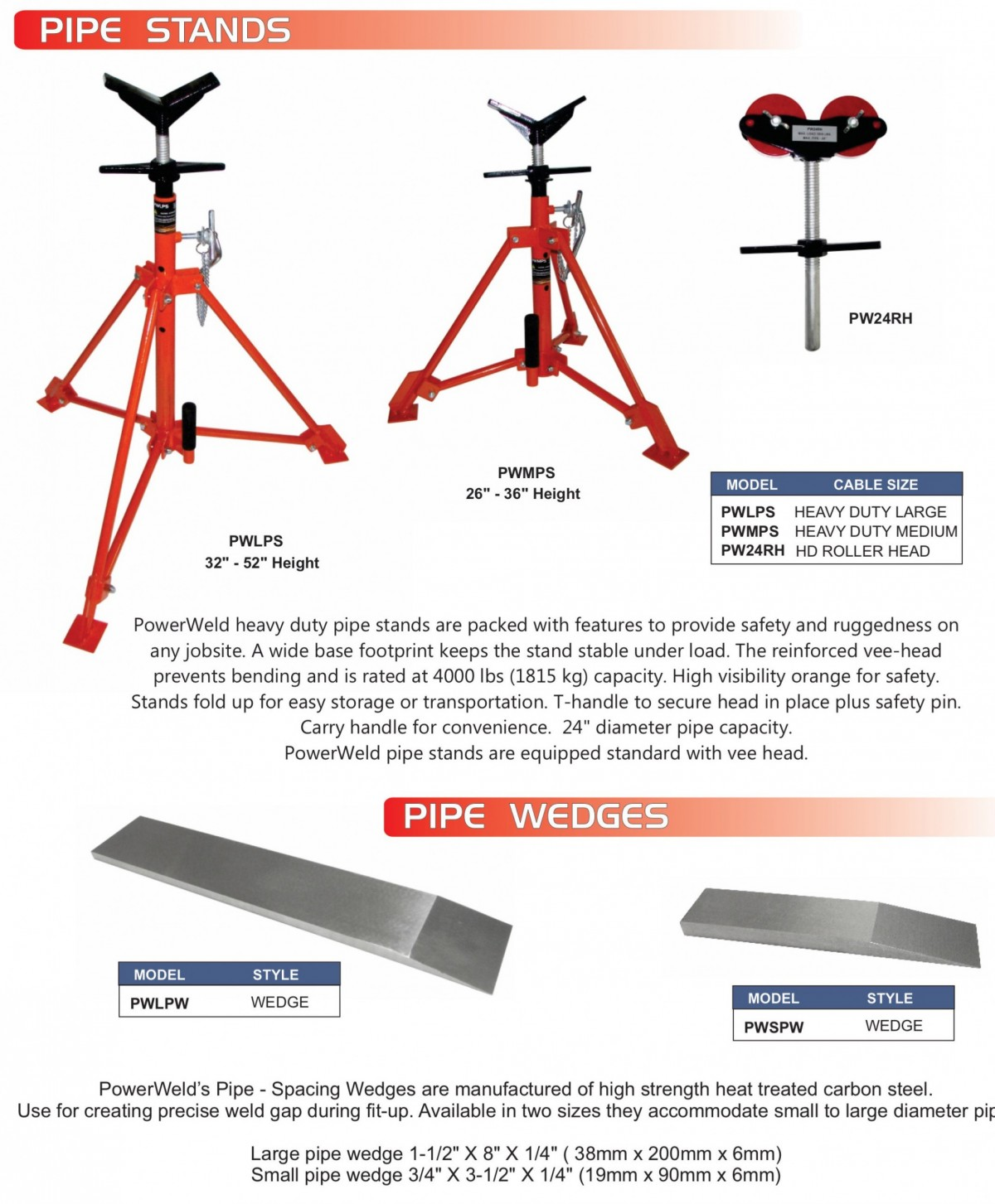 PowerWeld® Pipe Stands, Pipe Wedges